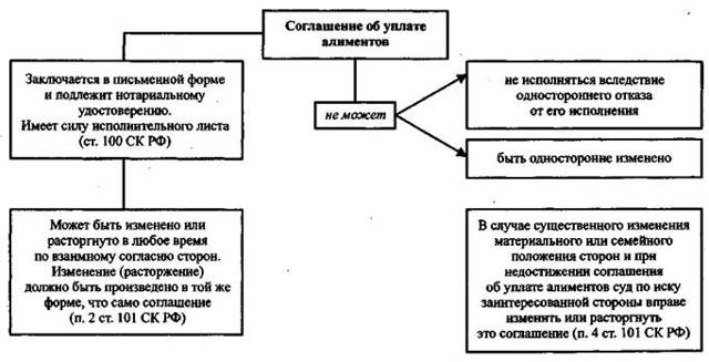 Отказ от алиментов получателем алиментов: как оформить, образец заявления судебным приставам