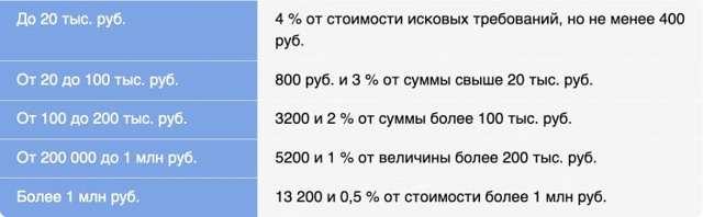 Уменьшение размера алиментов - основания, порядок действий для снижения